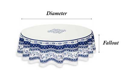 round-tablecloth-size